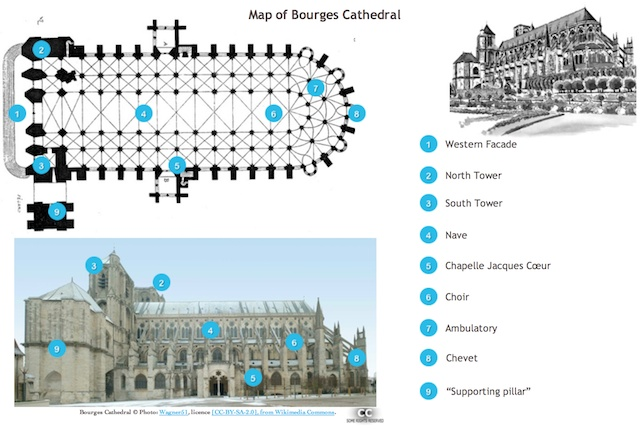 Floor plan and explanation of Bourges Cathedral