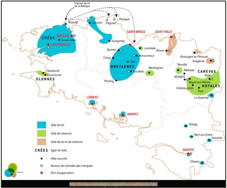 Linen Trade in Brittany (http://linchanvrebretagne.org/patrimoineethistoire.html)